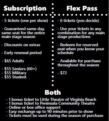 flex passes